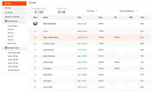 Strava_Segment___Bird-Hills_Newport_Entrance_to_Bird_road